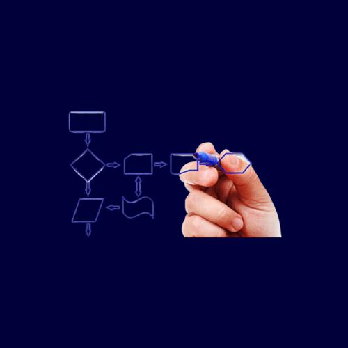 Fluxograma- mapeamento de processos